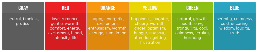 Colour representation rainbow